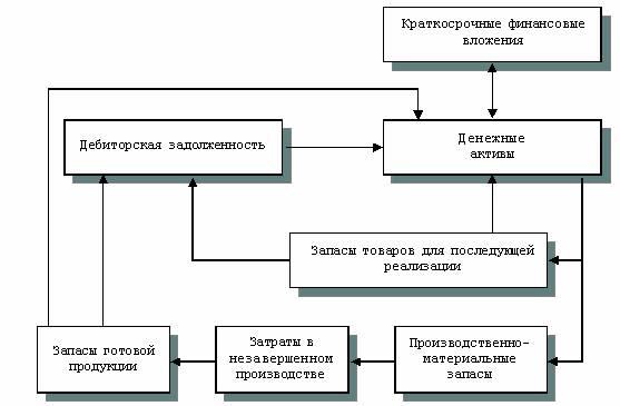 Электрическая схема квартиры в